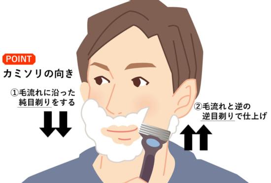 肌荒れを防ぐ髭の剃り方④T字カミソリ